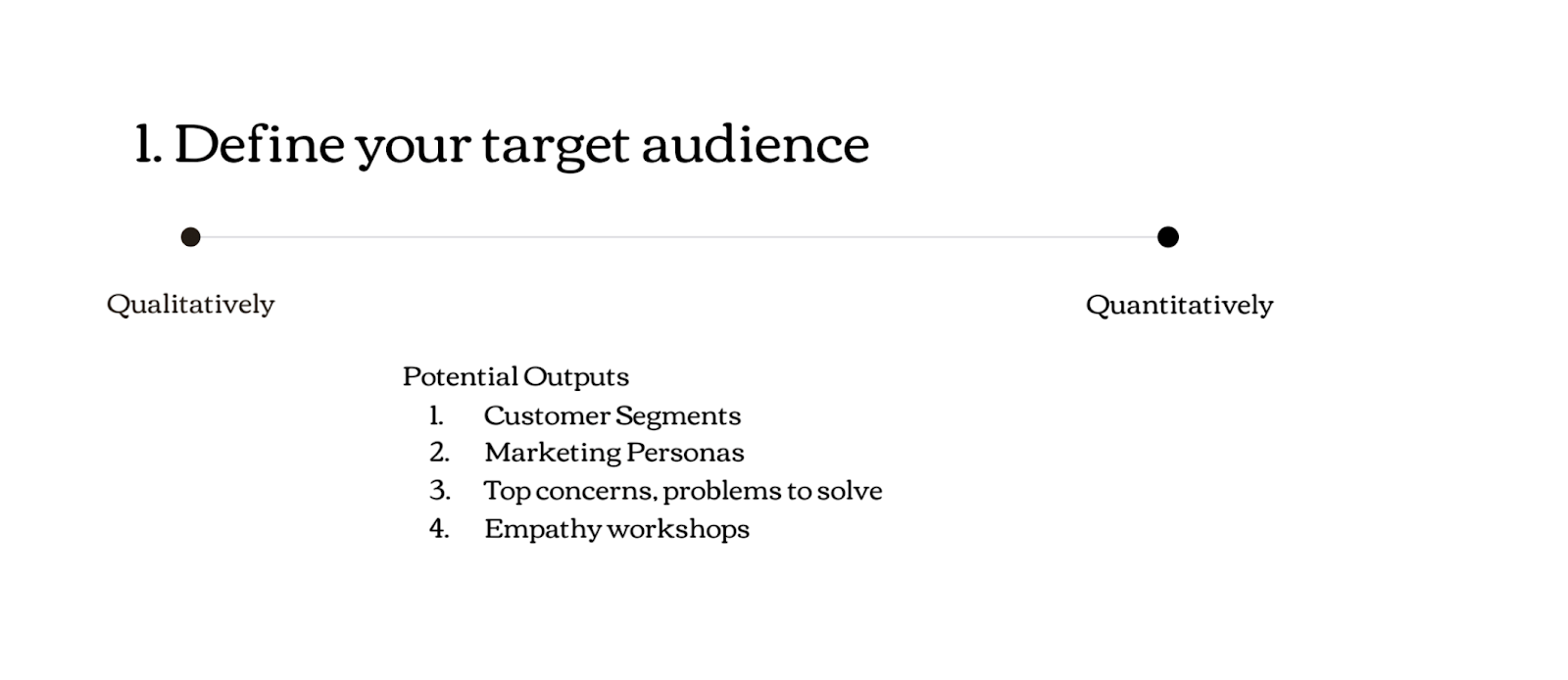 The potential outputs of defining your audience