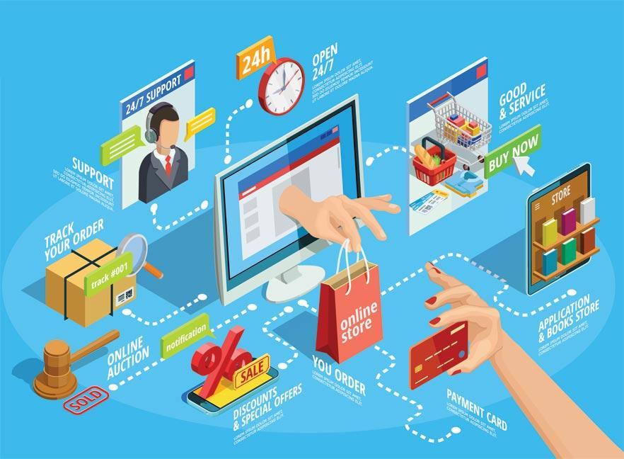 eCommerce Website Design Scope   San Francisco Web Design