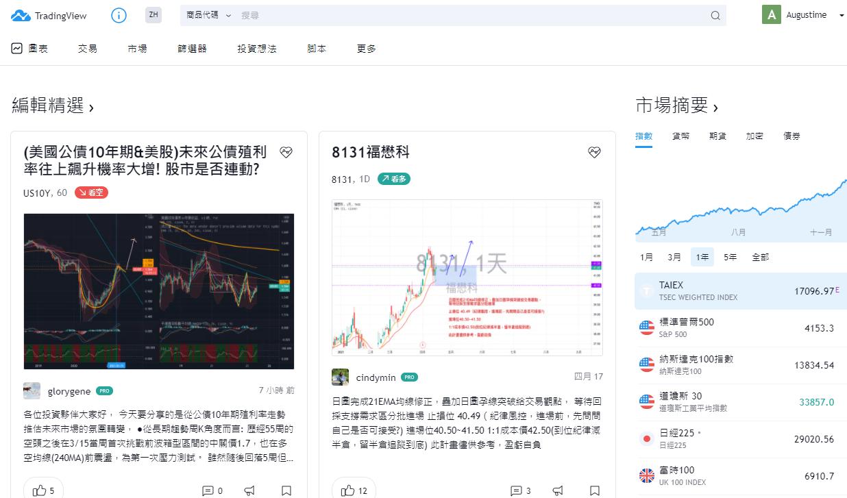 ARKQ股價,ARKQ Stock,ARKQ 美股