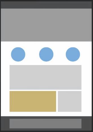 layout standard web