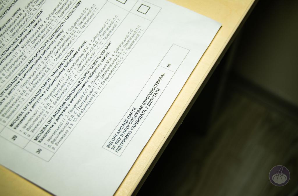 2 позначки на оновлених бюлетенях місцевих виборів 2020