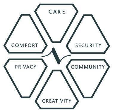 Northcrest flower logo with community values