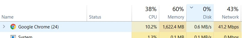 The highlighted Disk Column in the Windows Task Manager, displaying the very less usage of the Hard Disk on the writer's computer