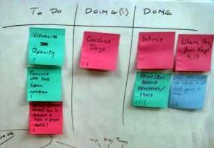 Personal Kanban Ends Endless Meetings