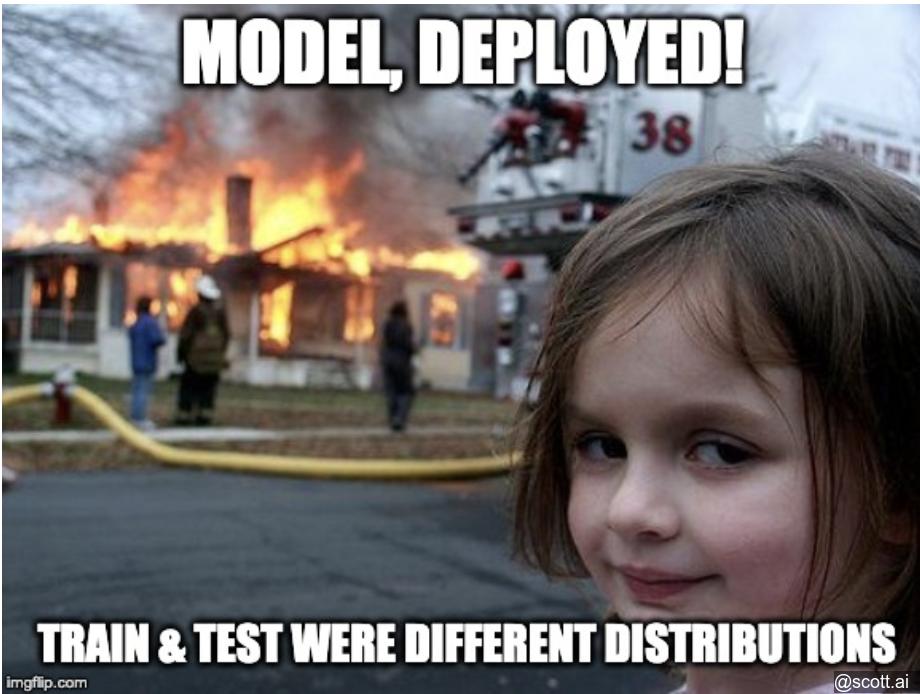 Splitting data set in Python