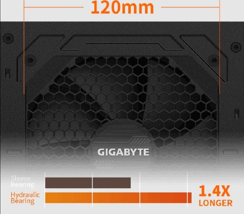 Power Gigabyte GP-P850GM 850W 80 Plus Gold Modular | Quạt thủy lực thông minh