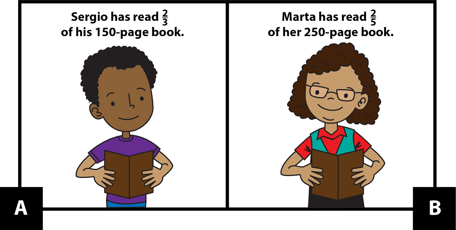 A: Sergio has read 2-thirds of his 150-page book. B: Marta has read 2-fifths of her 250-page book.