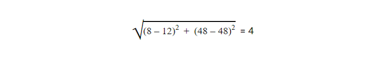 Image showing the formula for the Euclidean distance