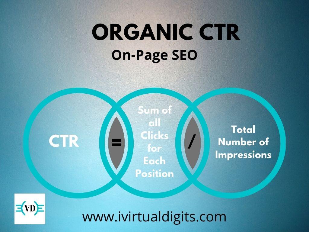 Organic CTR On Page SEO