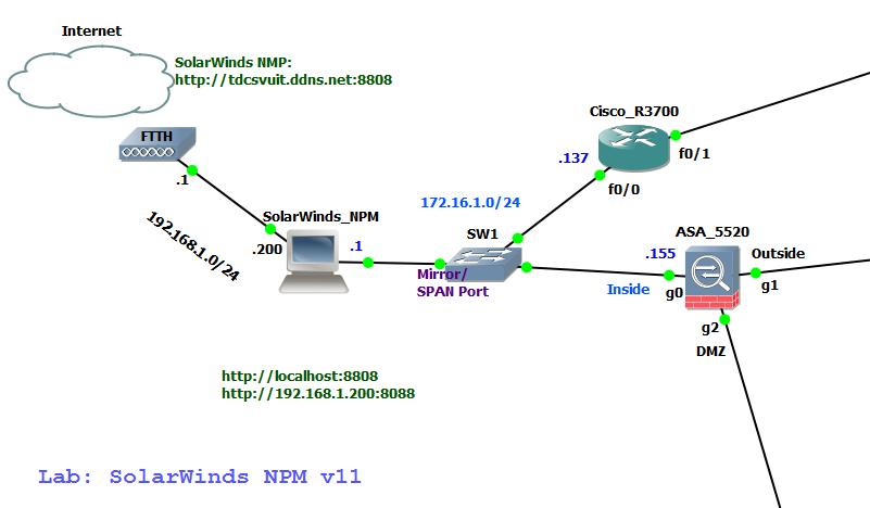 Giao thức SNMP trong việc giám sát hệ thống mạng & phân tích wifi NoHsfZoiZKZt1l-GNw4FnYrT24KqGjA27g-0yowOCZ_PY_OvtBwggmrqx2LI6WnUFFyiZkqqmq3AMG31IvxWzjq0VWov0I8nsrkvMK0b0F0UYuzjOGoTDu6BBsV9gVO2rj3rGeqpQ9Q