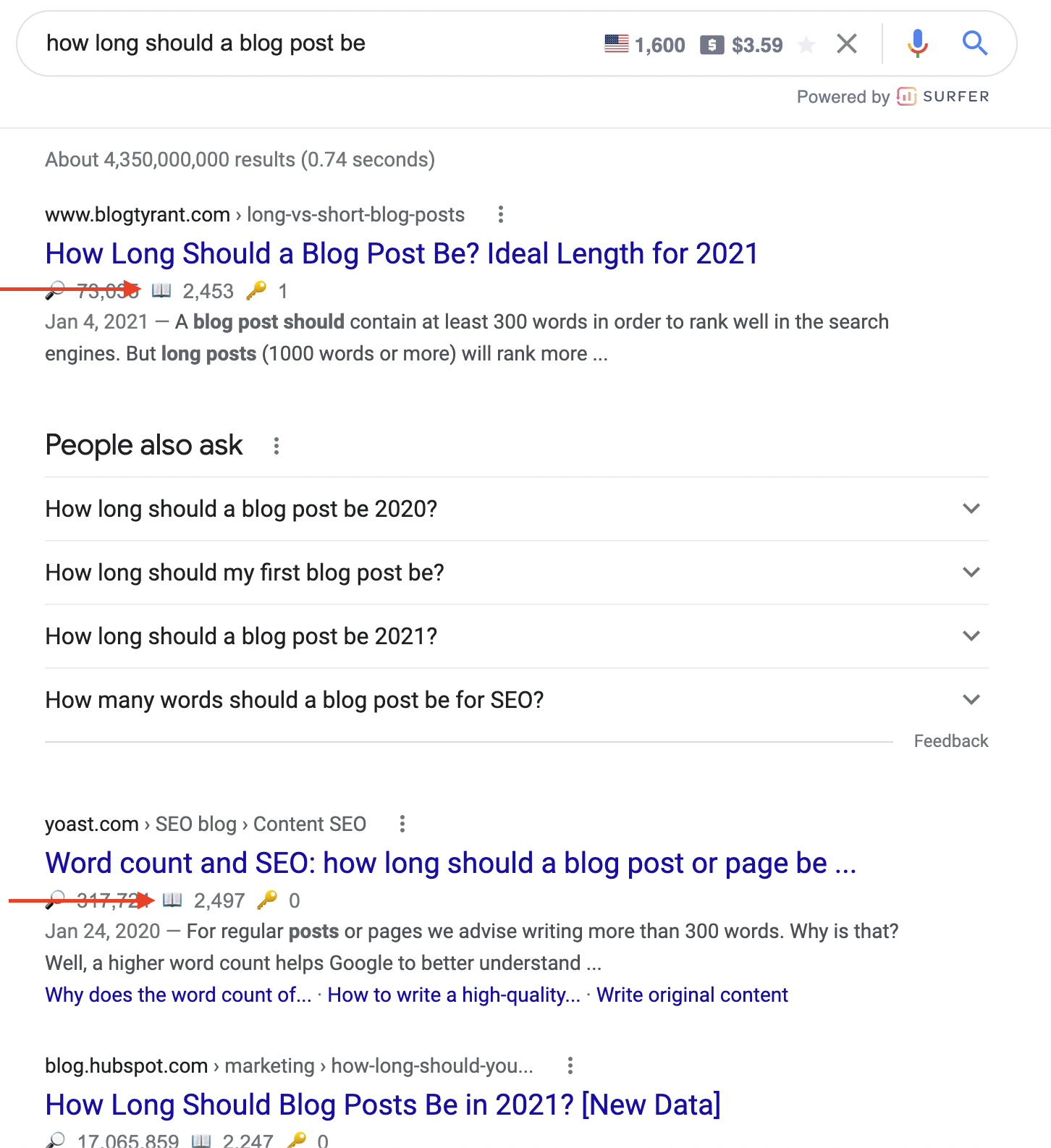 content briefs guide how long should a blog post be example