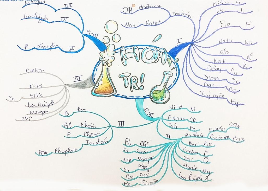 Bảng-hóa-trị-hóa-học