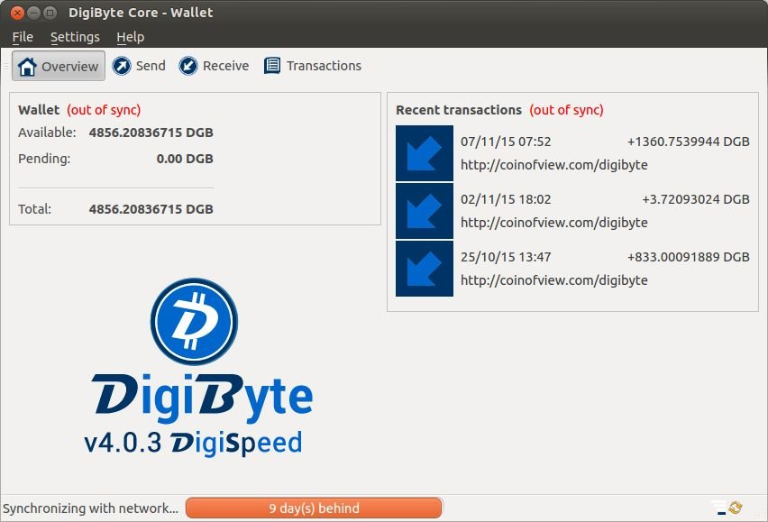 Technical Specifications of DigiByte
