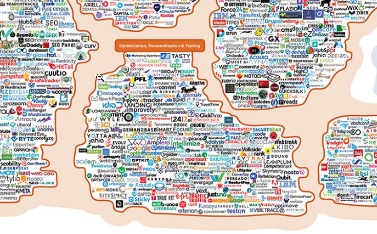 Marketing Technologies landscape Avril 2020
