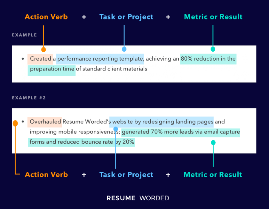 Structure your resume bullet points to illustrate exactly what you did and what the result was.