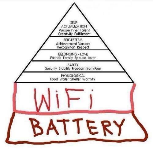 meme de la nueva pirámide de Maslow con WiFi y Batería