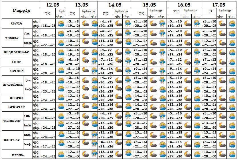 http://www.mes.am/u_files/image/2021%20YEGHANAK/May/AR-12.jpg