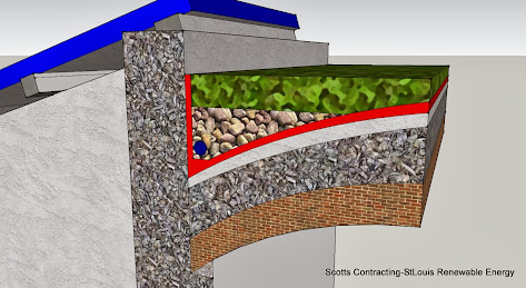 Hemp Home Catalan Green Roof Connection