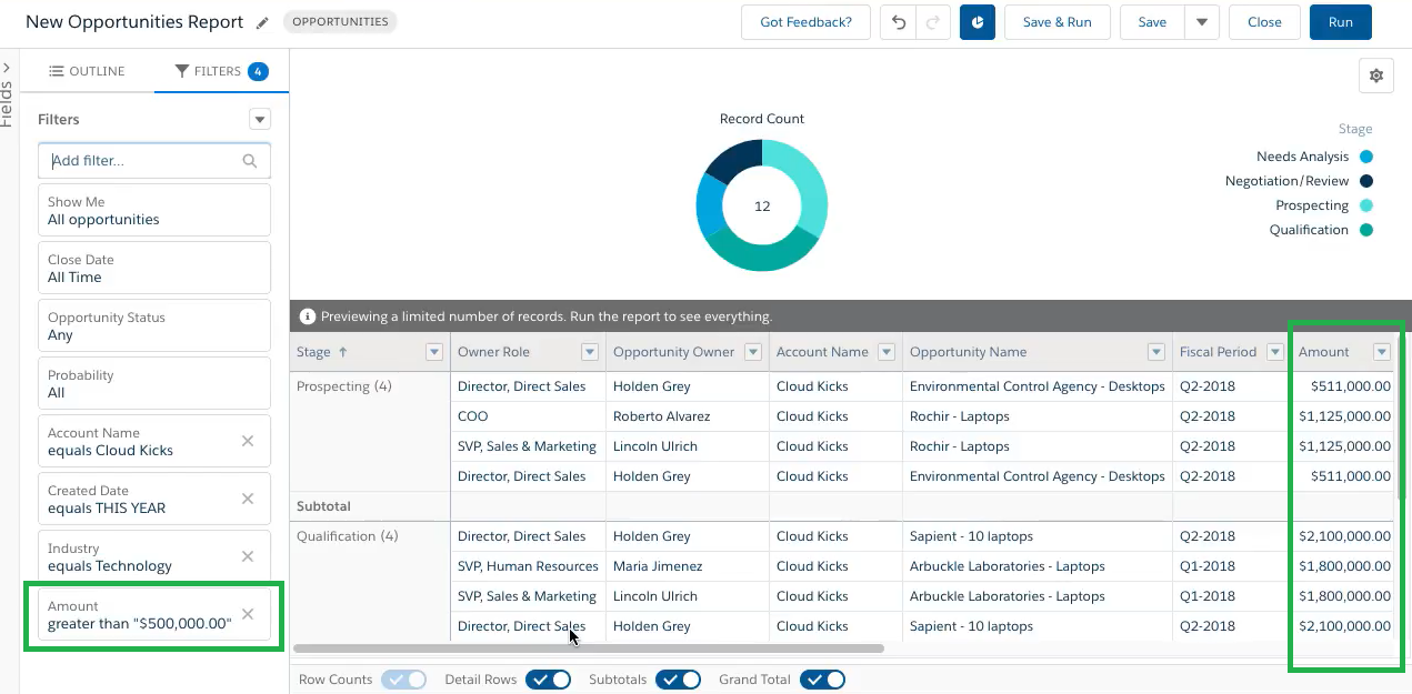 Audiense blog - Salesforce screenshot