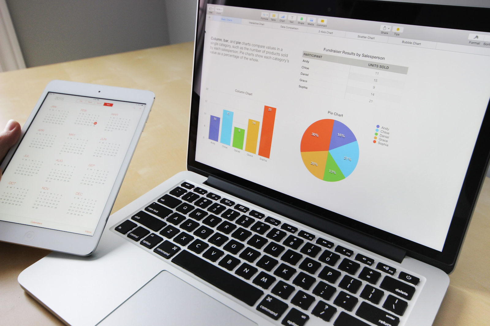 Learning Reporting tools like Tableau