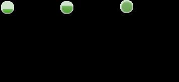 テレアポのステータス例