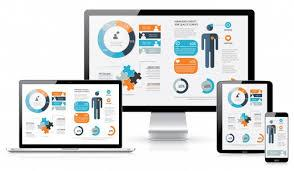 Thiết kế website có thực sự khó khăn không?