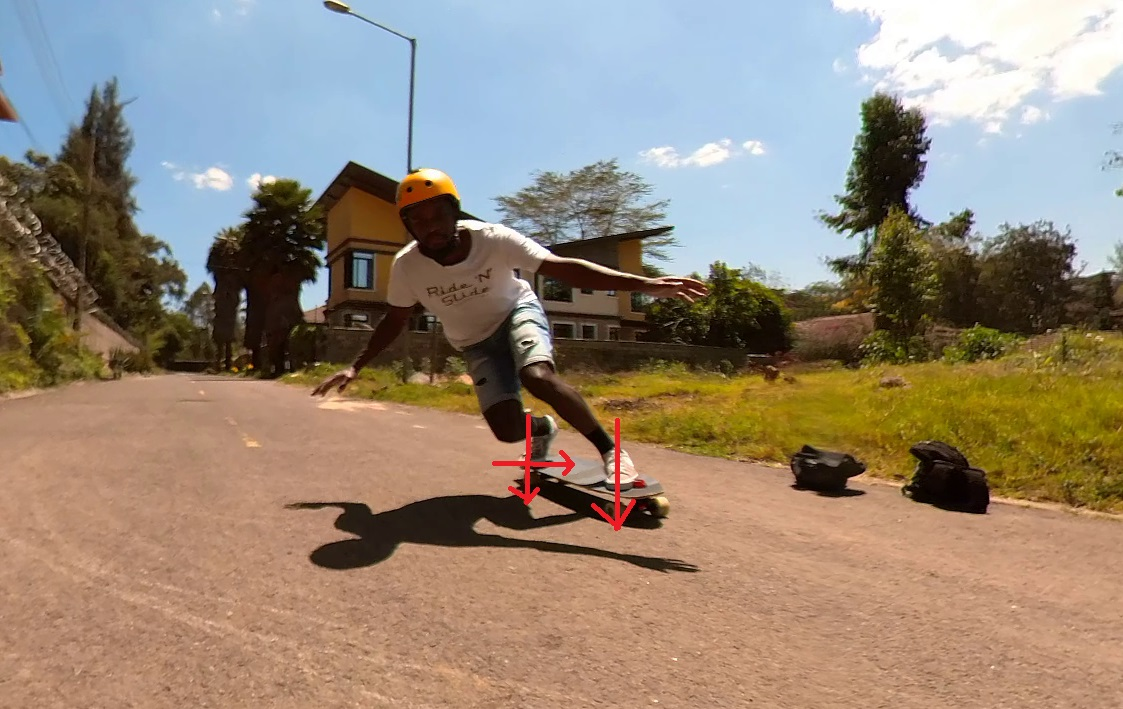 where to push with your feet for a toeside