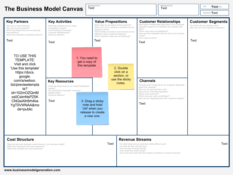 Displaying Template Business Model Canvas