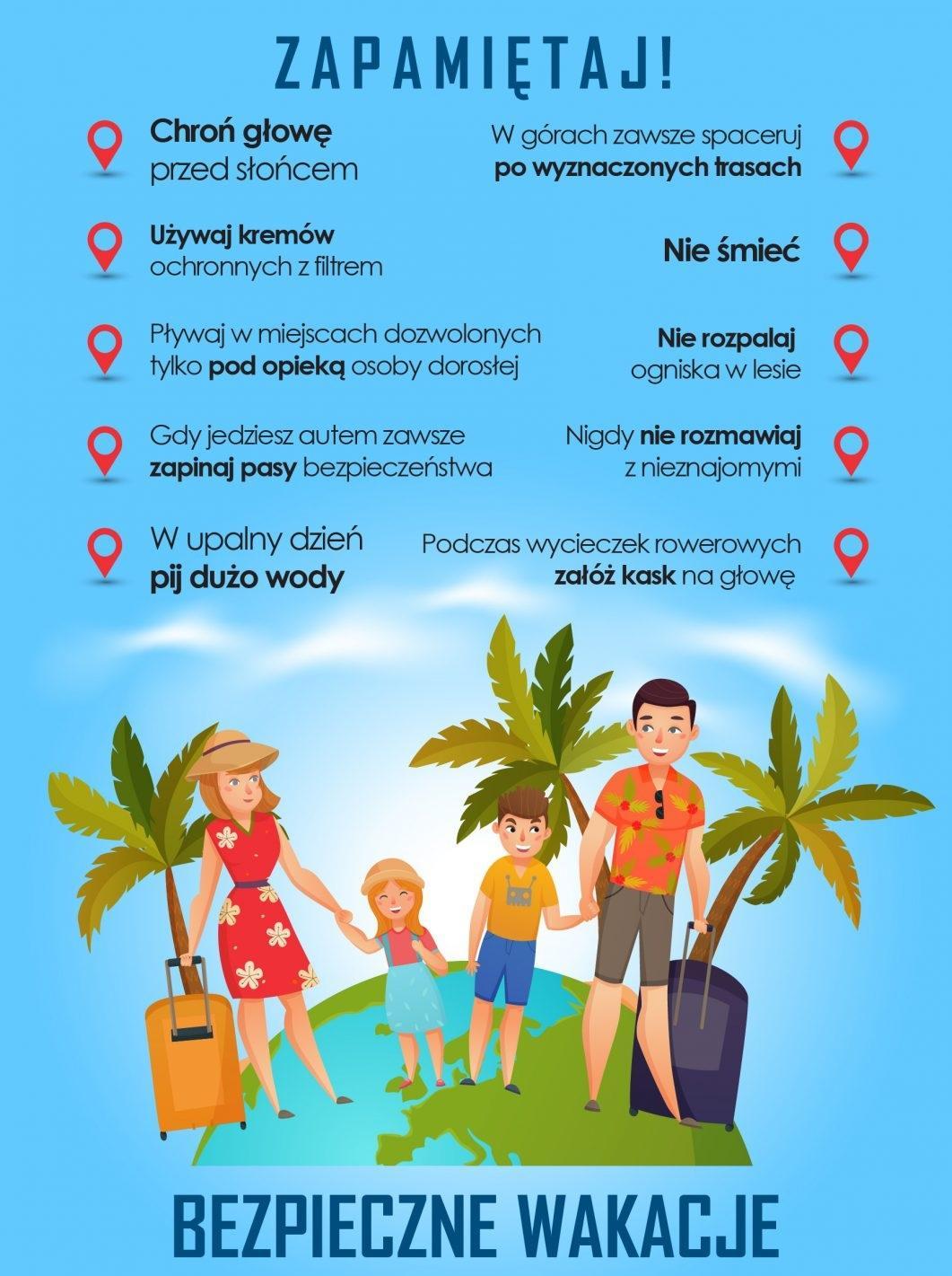 D:\Renia\Załącznik 2 - Plakat Bezpieczne wakacje.jpg