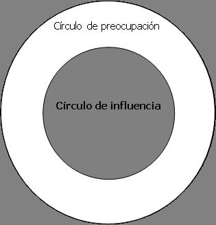 circulo2