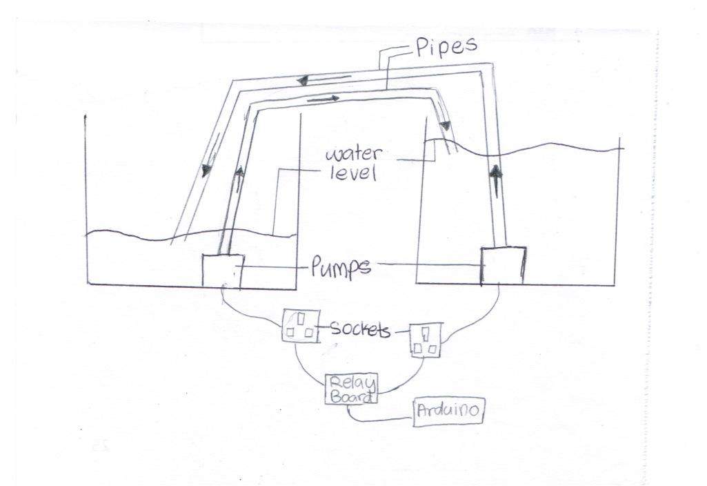 iss diagram.jpeg