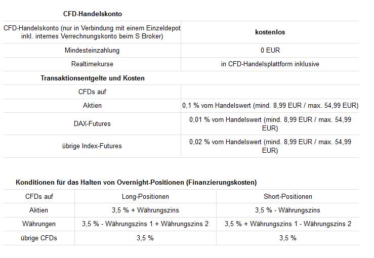 CFD Handelskonto bei S Broker, Transaktionsentgelte und Gebühren