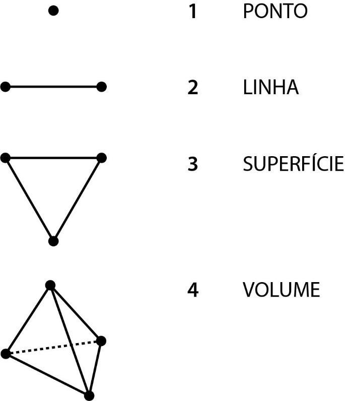 D:\Ángeles\NA Portugal\Revista Matemáticas para Filósofos\Artículos para enviar\Matemáticas 4\Constitucion septenaria de los números\Fotos\grafico1.jpg