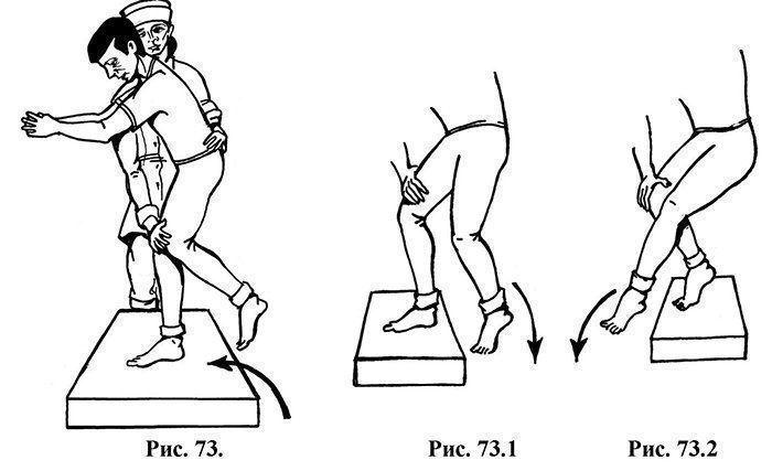Физическая терапия или гимнастика после инсульта? Эффективность в реабилитации