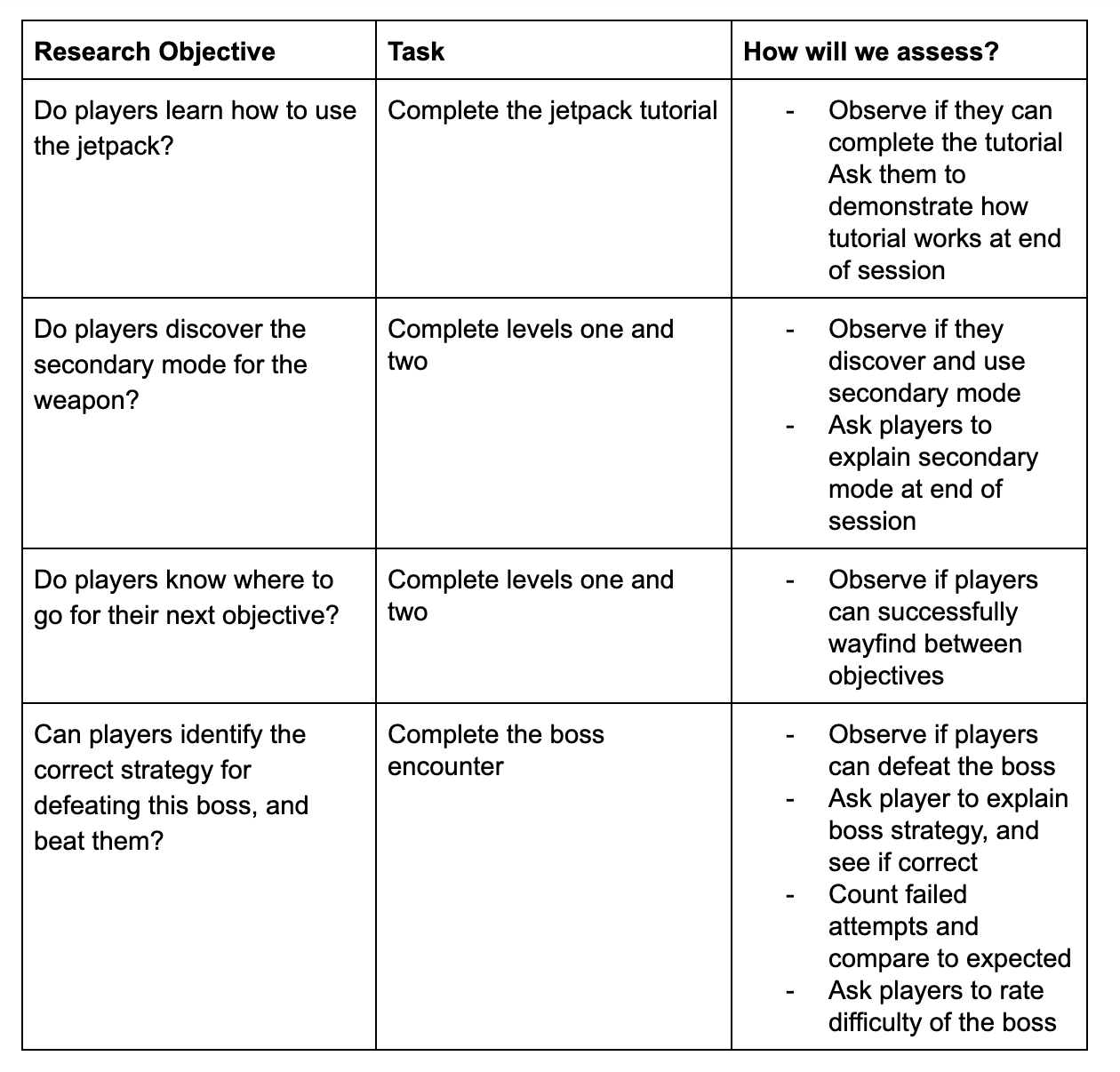 A table with three columns - research objectives, matched to task, match to how it will be assessed