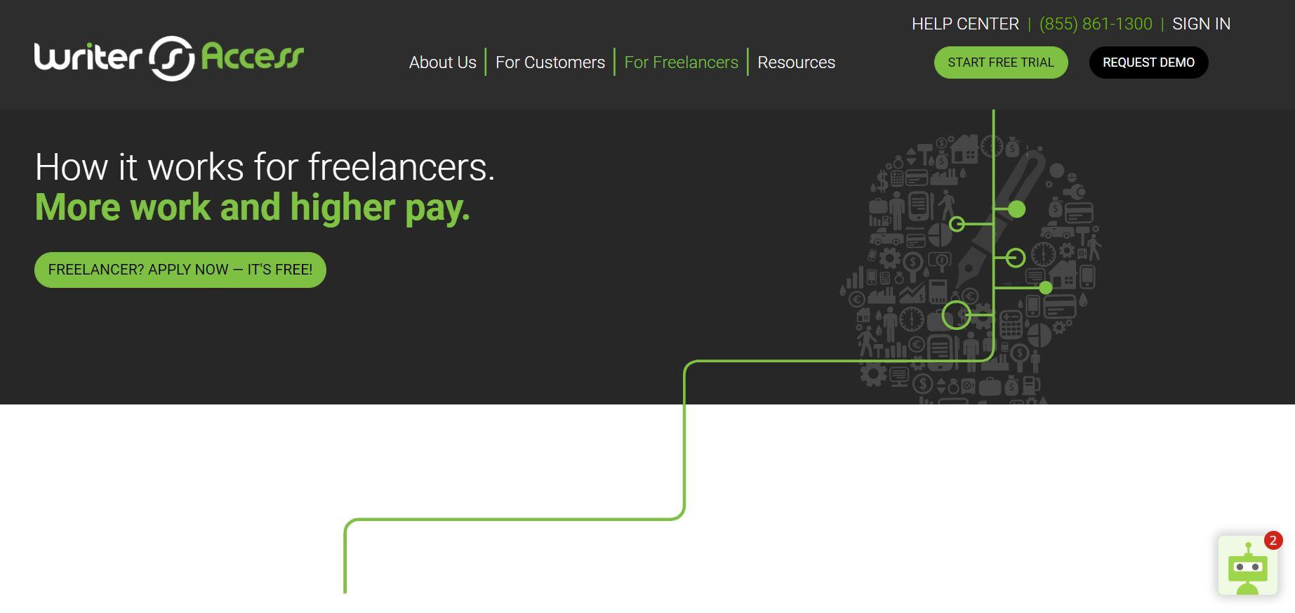 Screenshot from WriterAccess website