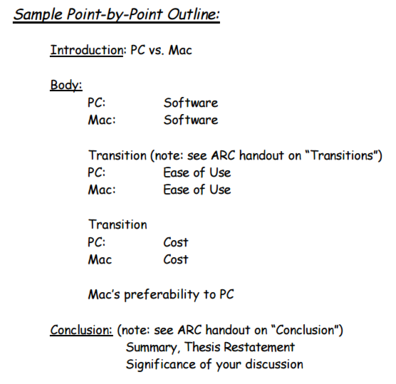 ideas for compare and contrast essay topics studentshare a point by point method