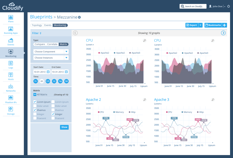Nati shaloms blog cloudify beyond deployment automation malvernweather Gallery