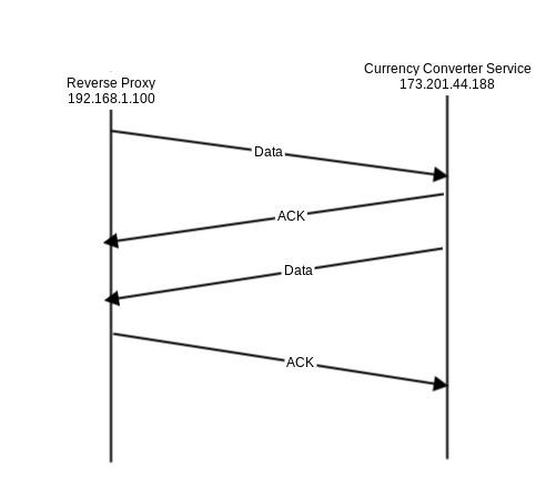 tcp_data_transfer.jpg