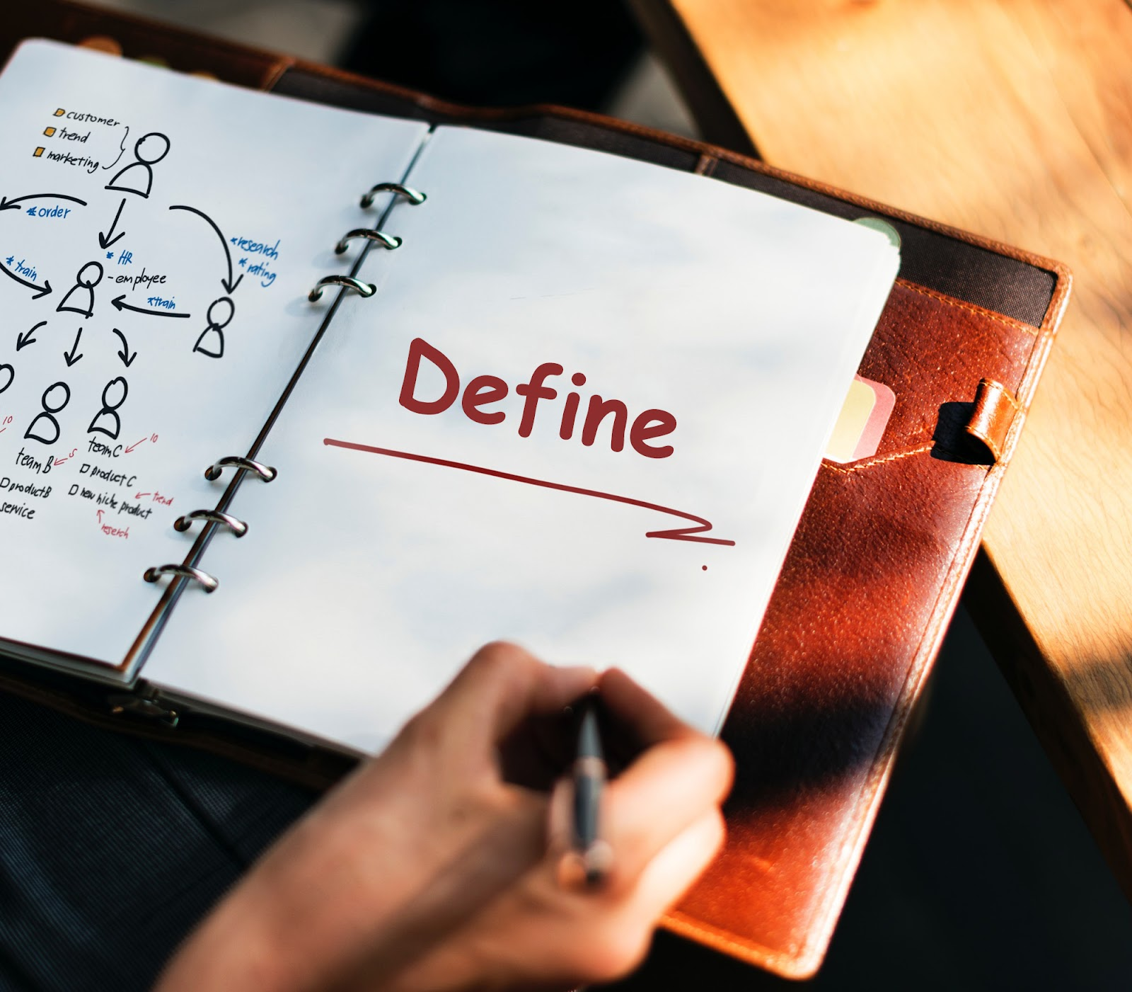 Define your strategies to Execute Digital Marketing