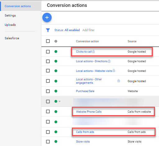 How to Report on the True Impact of Paid Search Campaigns