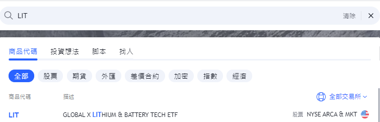 LIT,美股LIT,LIT stock,LIT ETF,LIT成分股,LIT持股,LIT配息,LIT除息,LIT股價,LIT介紹