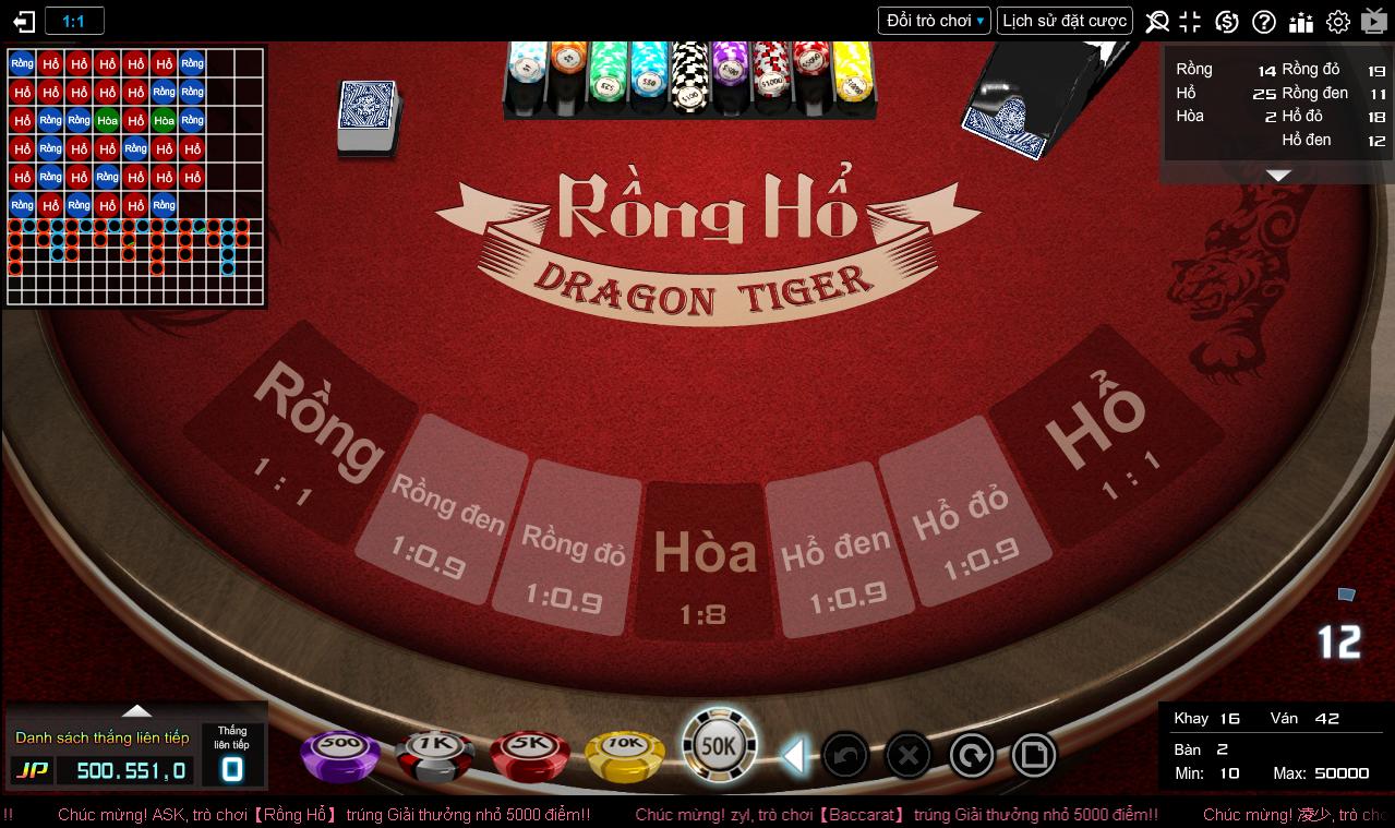 Người chơi cần có sự cân nhắc kỹ khi lựa chọn cửa đặt cược