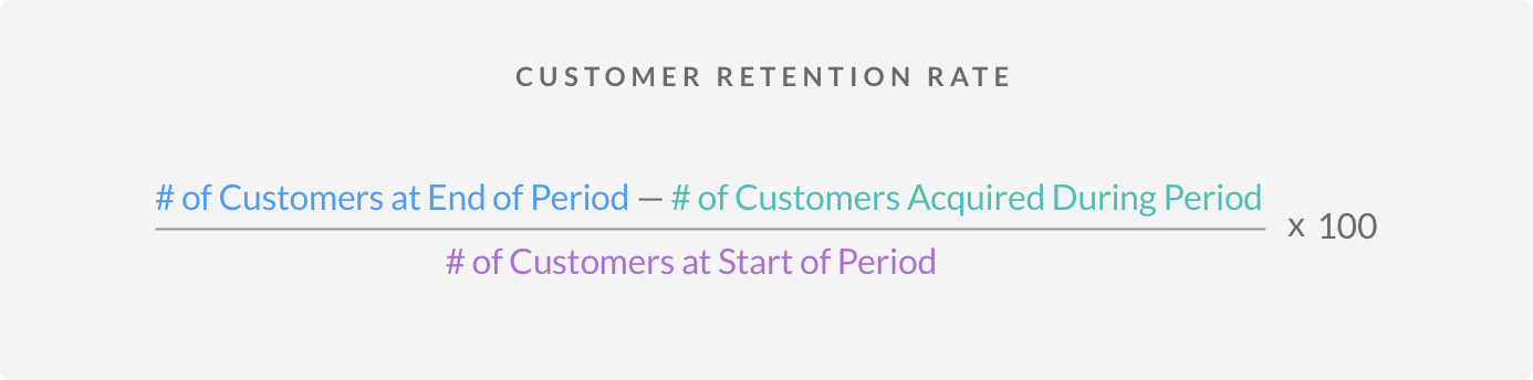 Customer Retention rate (CRR) - customer satisfaction and retention