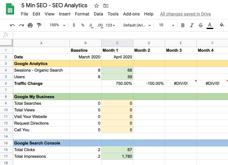 5 Min SEO Analytics