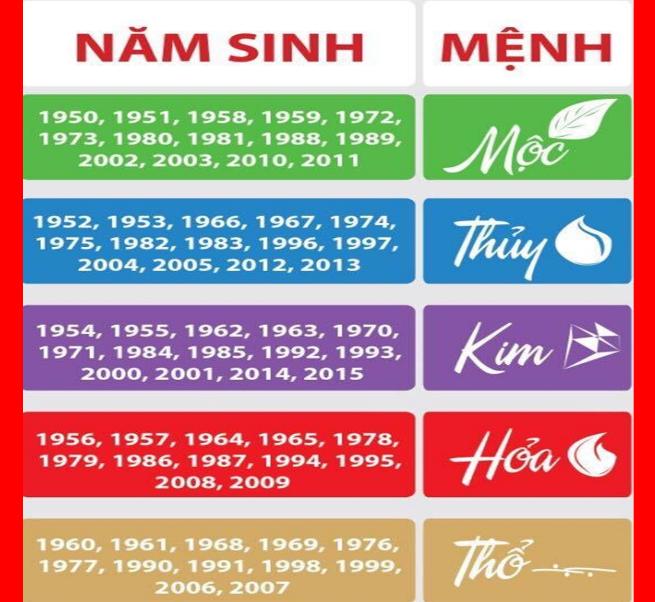 SẮP TẾT, CHỌN XE MÀU GÌ CHO HỢP PHONG THỦY, LÀM ĂN THỊNH VƯỢNG? - Nissan  Phạm Văn Đồng