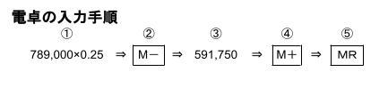 のれんの計算の仕方