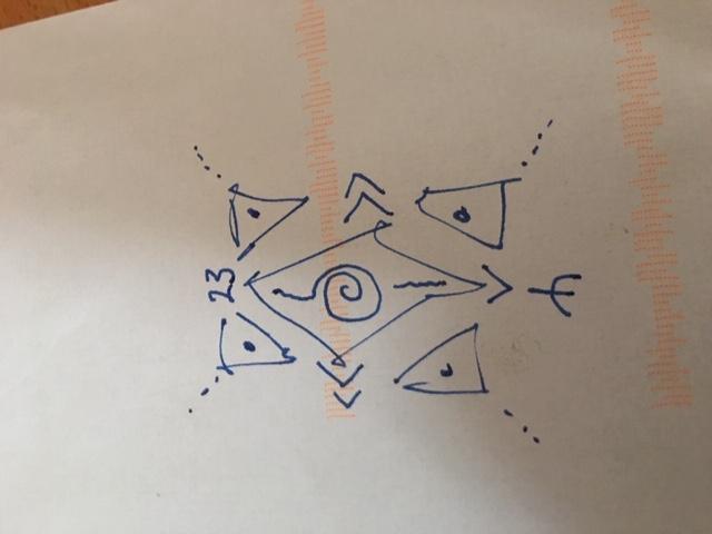 When Tense Magicians Get Creative…