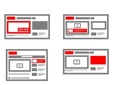 google youtube video reklam kampanyası