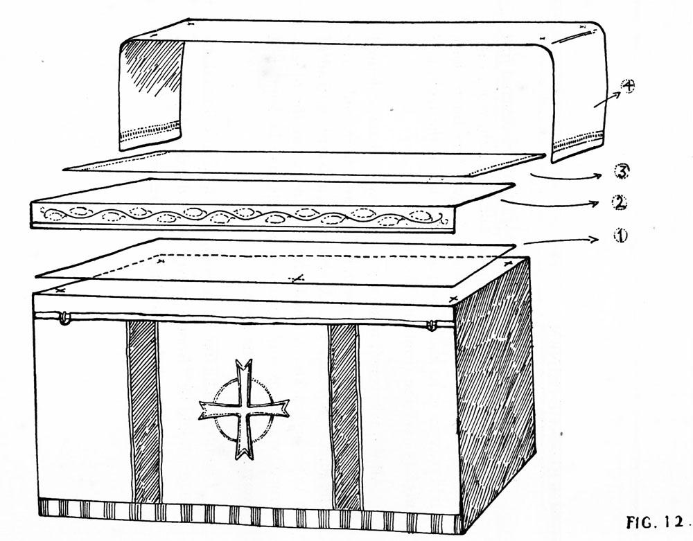 C:\Users\Judy\Documents\CHURCH\MINISTRIES & VOLUNTEERS\Altar Linens\Altar Linen Its Care and Use (1932)_files\20.jpg